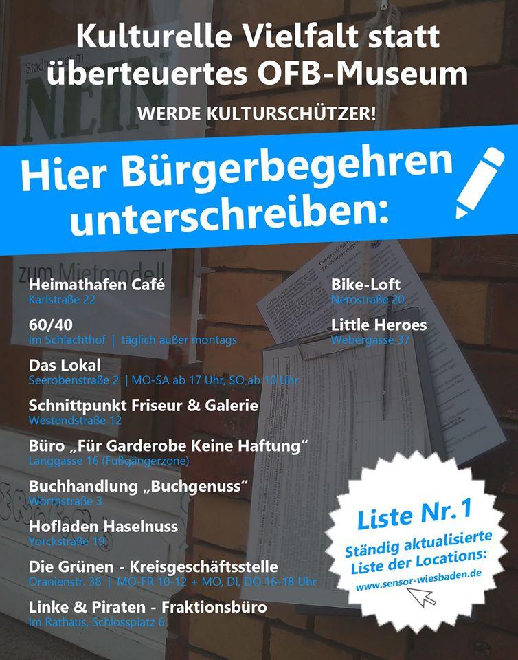 Stadtmuseum_Liste_Locations_Bürgerbegehren